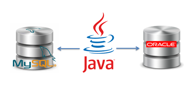 How-to-Connect-Java-JDBC-with-MySQL-and-Oracle-Database