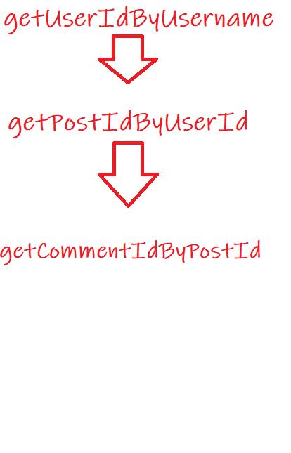 Từ callback đến promise - async await trong javascript